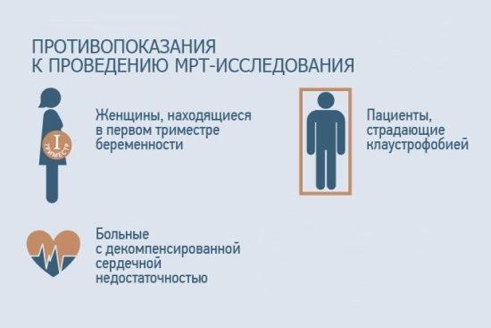 Относительные противопоказания к магнитно-резонансной томографии