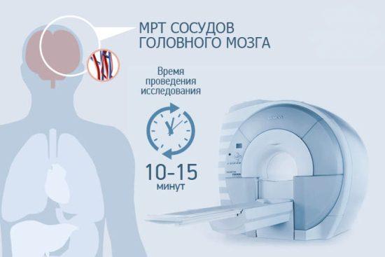 Длительность исследования составляет 10-15 минут