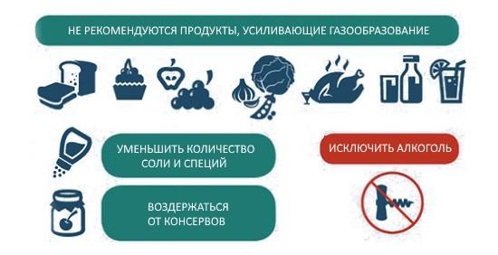 Ограничения в питании перед колоноскопией